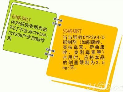 医保准入助力DPP-4抑制剂市场上量